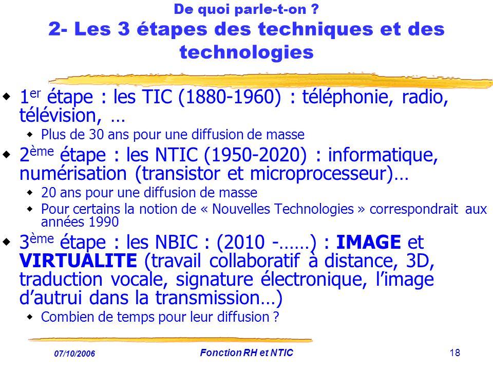 1er étape : les TIC (1880-1960) : téléphonie, radio, télévision, …
