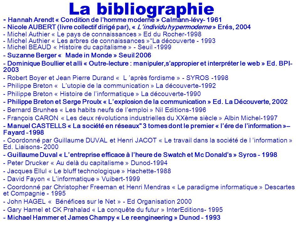 La bibliographie - Hannah Arendt « Condition de l'homme moderne » Calmann-lévy- 1961.
