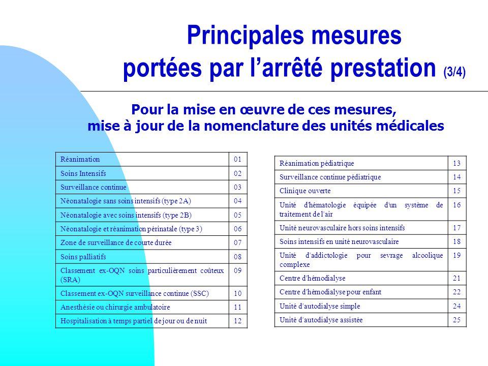 Principales mesures portées par l'arrêté prestation (3/4)