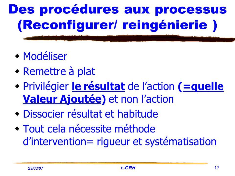 Des procédures aux processus (Reconfigurer/ reingénierie )