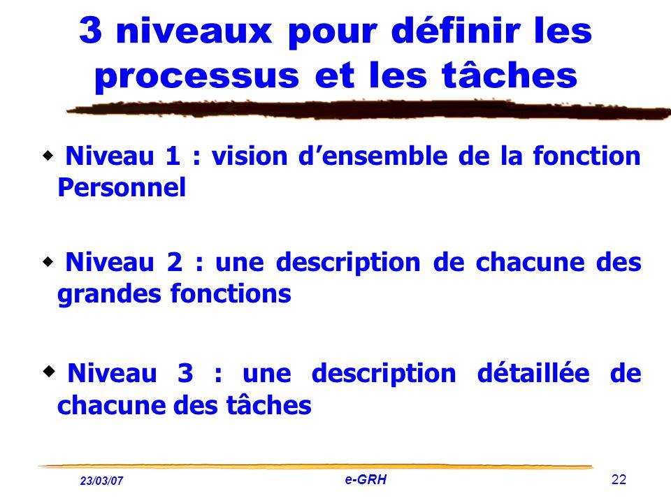 3 niveaux pour définir les processus et les tâches