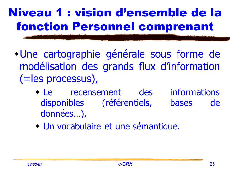 Niveau 1 : vision d'ensemble de la fonction Personnel comprenant