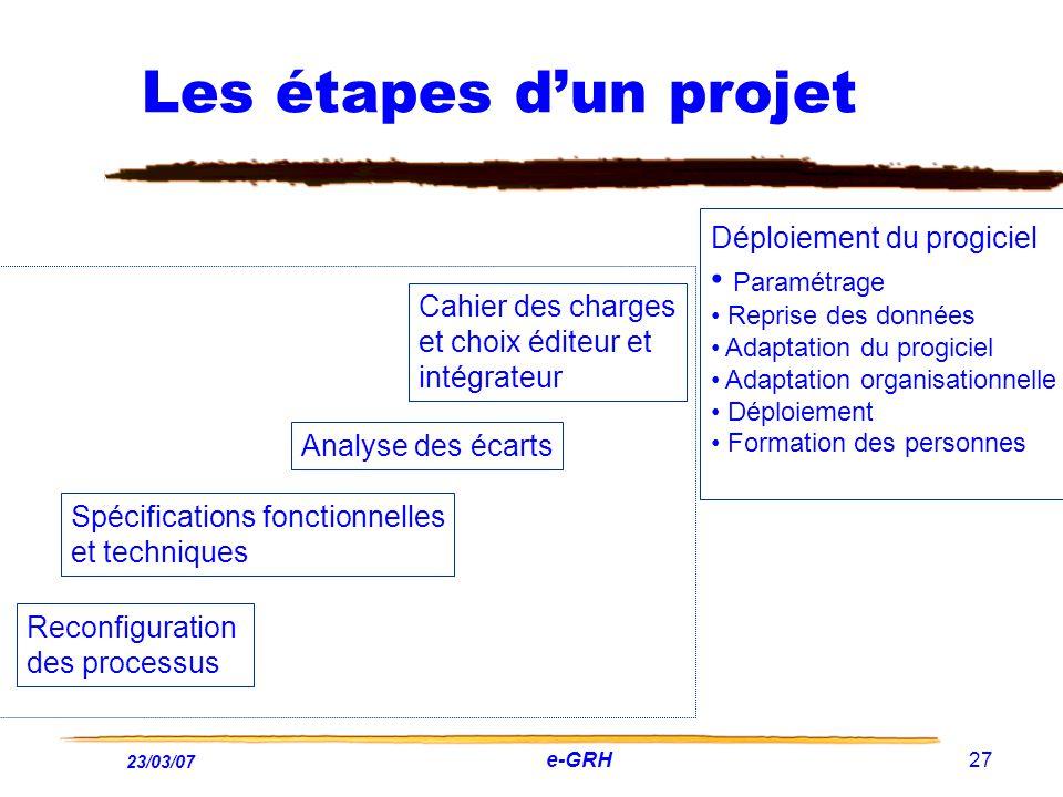 Les étapes d'un projet Paramétrage Déploiement du progiciel