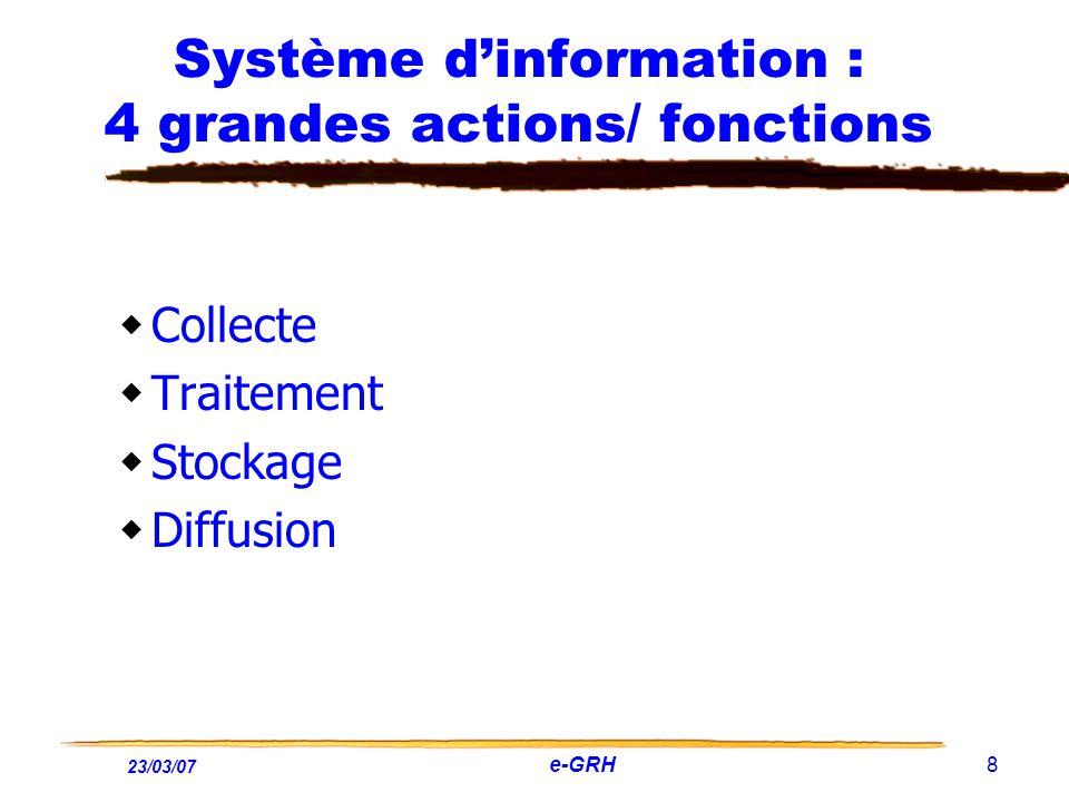 Système d'information : 4 grandes actions/ fonctions