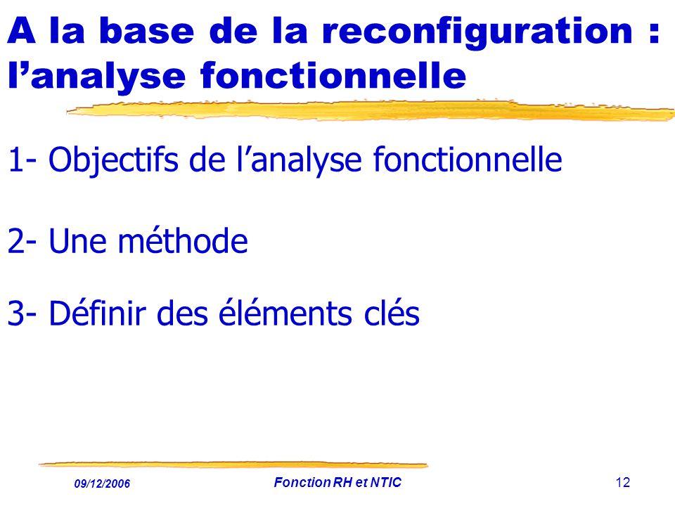 A la base de la reconfiguration : l'analyse fonctionnelle