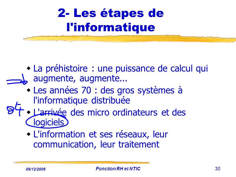 2- Les étapes de l informatique