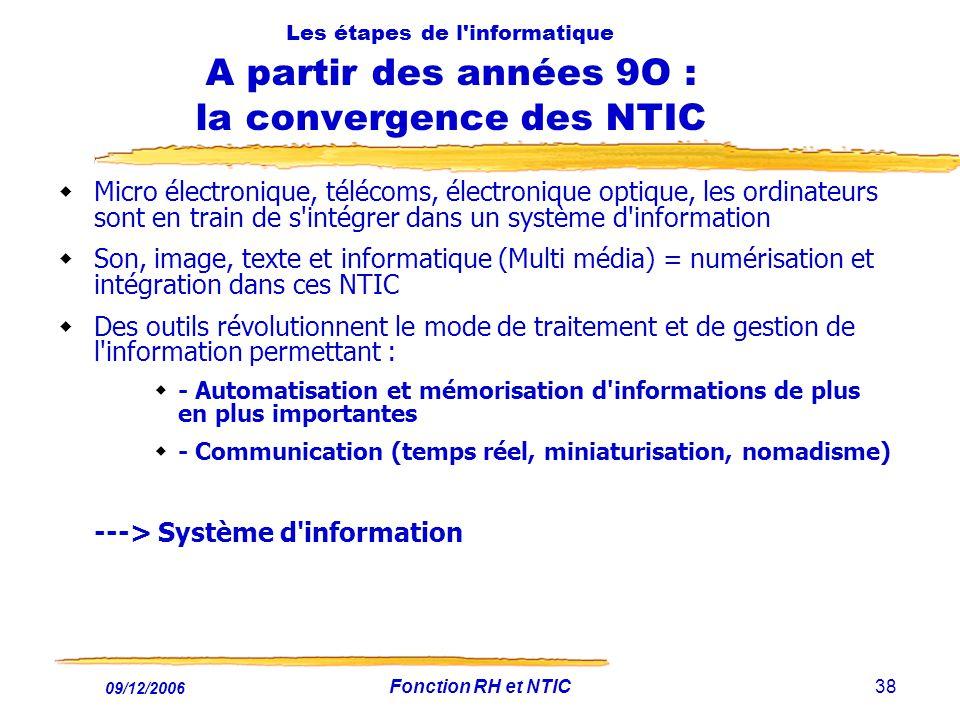 ---> Système d information