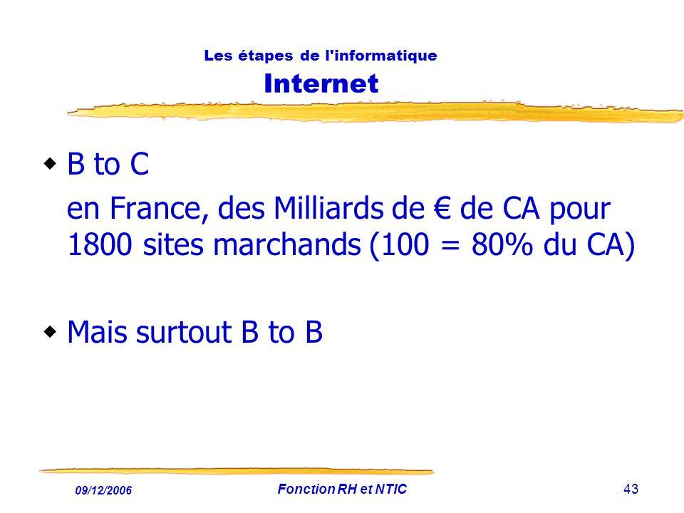 Les étapes de l informatique Internet