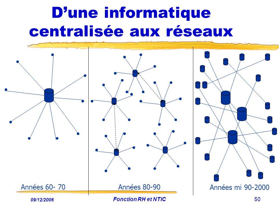 D'une informatique centralisée aux réseaux