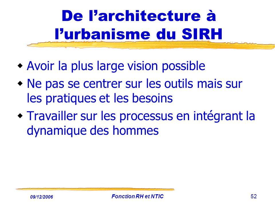 De l'architecture à l'urbanisme du SIRH