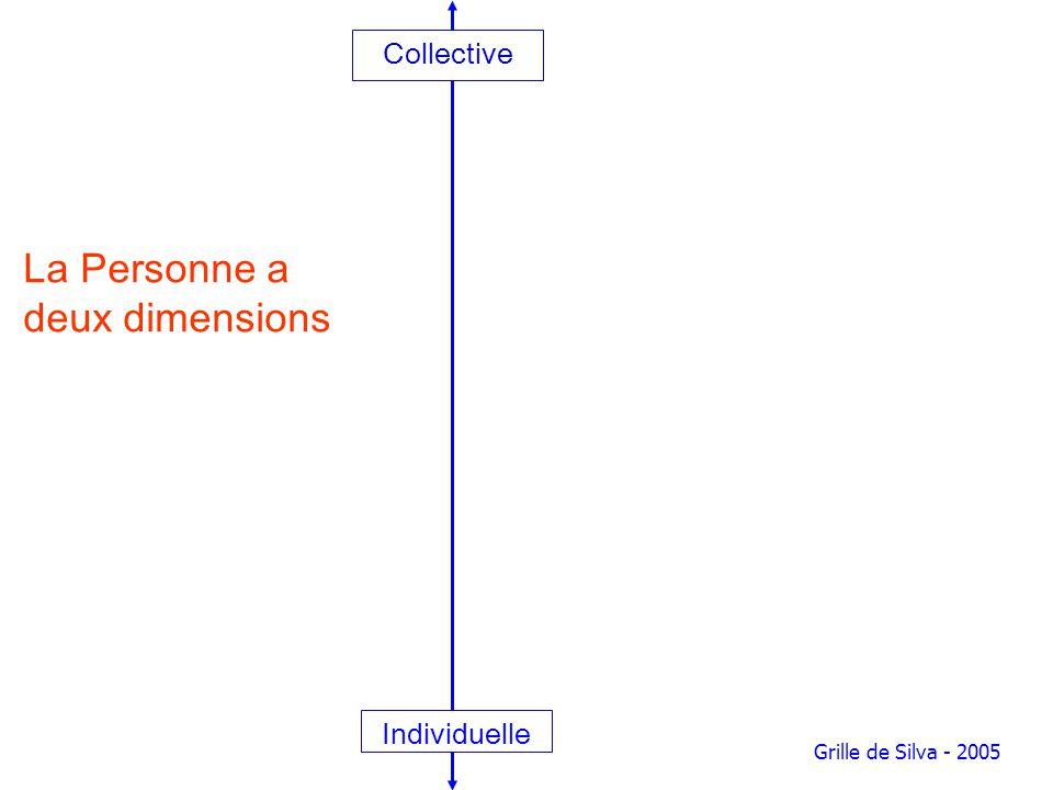 La Personne a deux dimensions