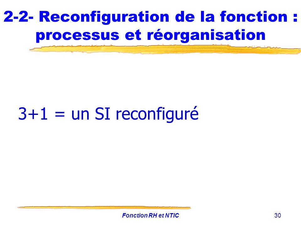 2-2- Reconfiguration de la fonction : processus et réorganisation