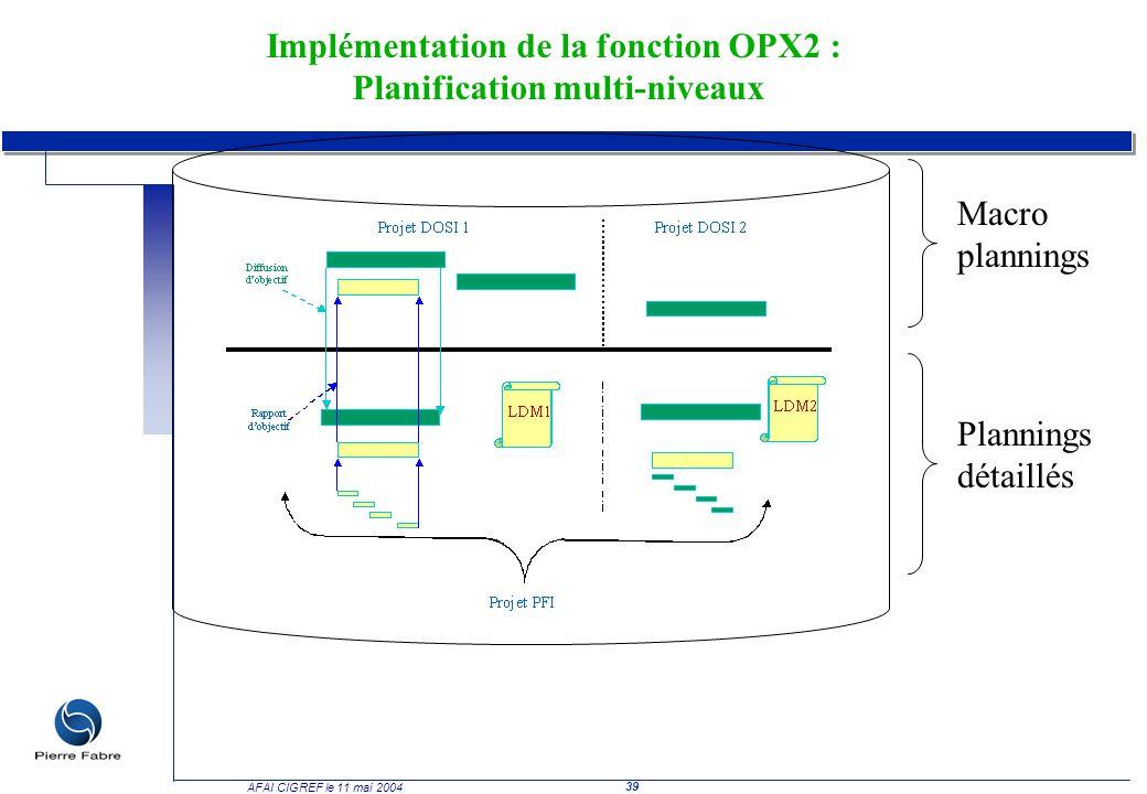 Implémentation de la fonction OPX2 : Planification multi-niveaux