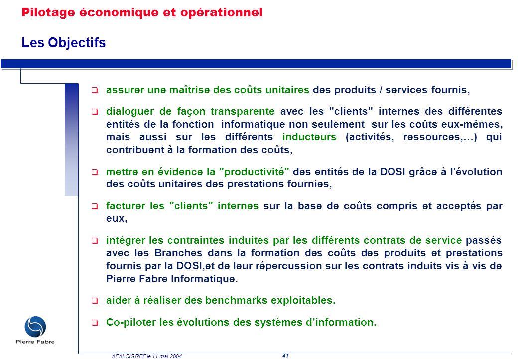 Pilotage économique et opérationnel Les Objectifs