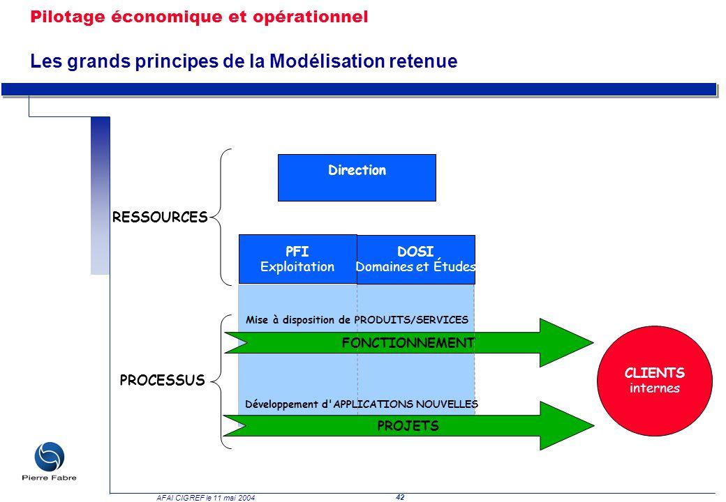Pilotage économique et opérationnel Les grands principes de la Modélisation retenue