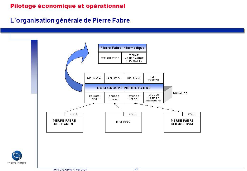 Pilotage économique et opérationnel L'organisation générale de Pierre Fabre