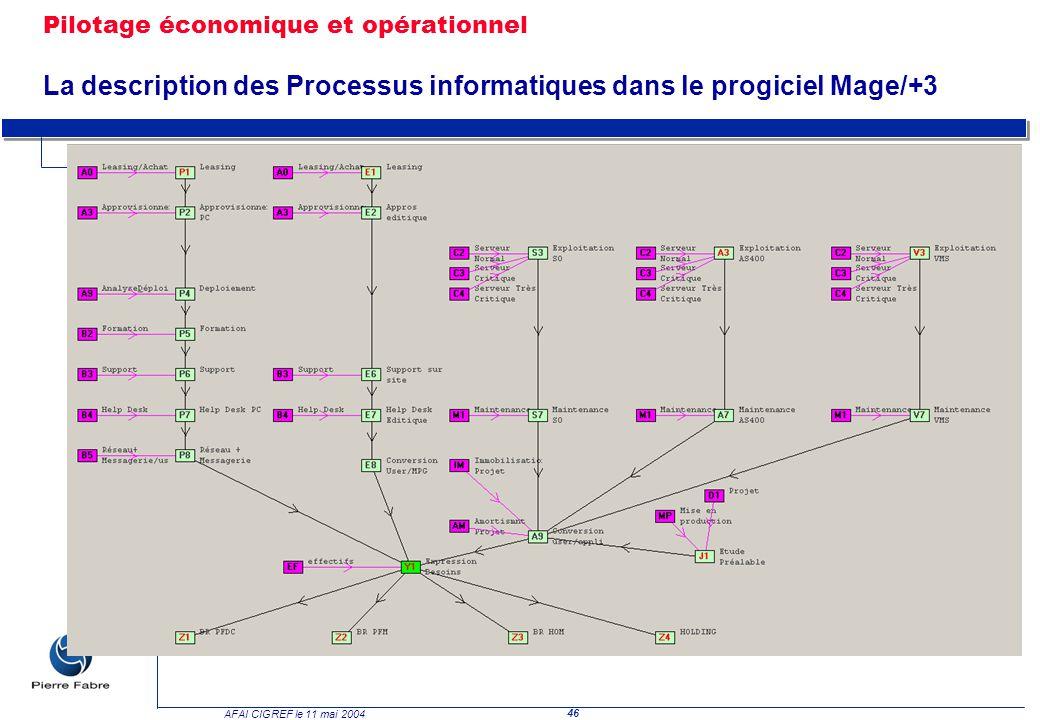 Pilotage économique et opérationnel La description des Processus informatiques dans le progiciel Mage/+3
