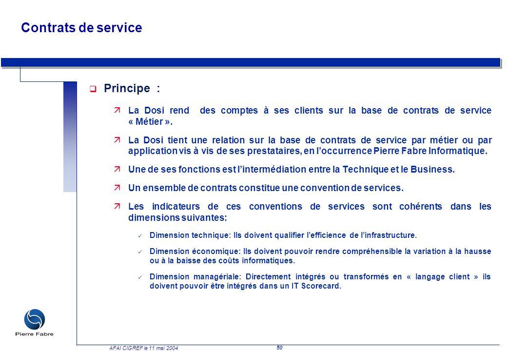 Contrats de service Principe :