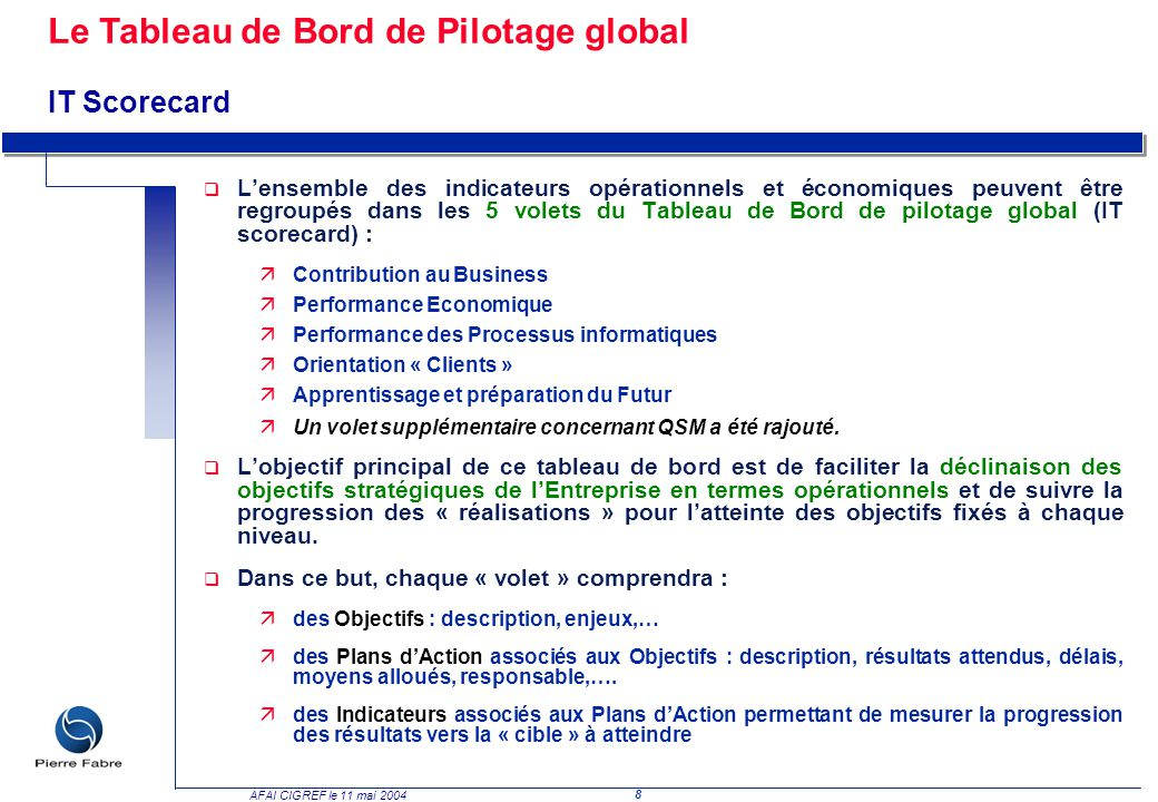 Le Tableau de Bord de Pilotage global IT Scorecard
