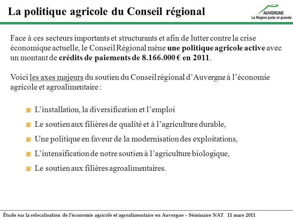 La politique agricole du Conseil régional