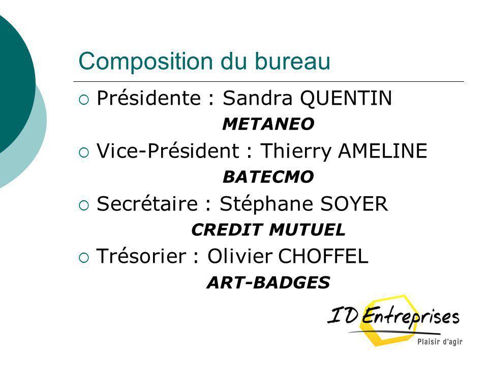 Composition du bureau Présidente : Sandra QUENTIN