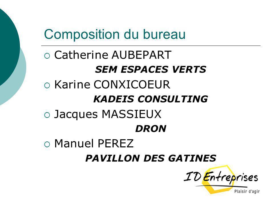 Composition du bureau Catherine AUBEPART Karine CONXICOEUR
