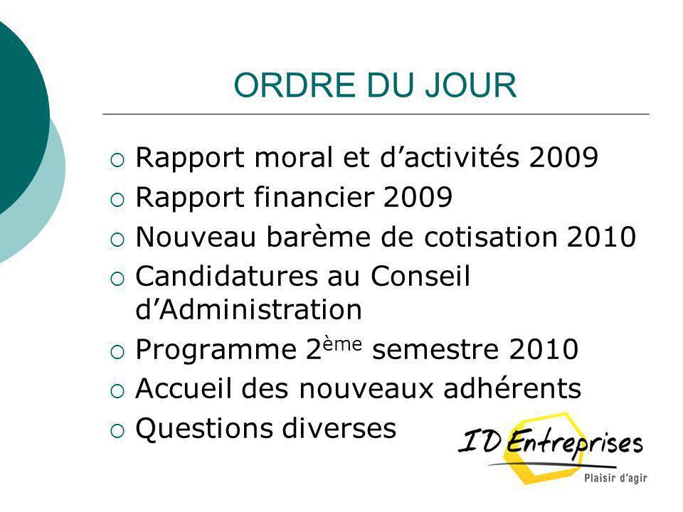 ORDRE DU JOUR Rapport moral et d'activités 2009 Rapport financier 2009