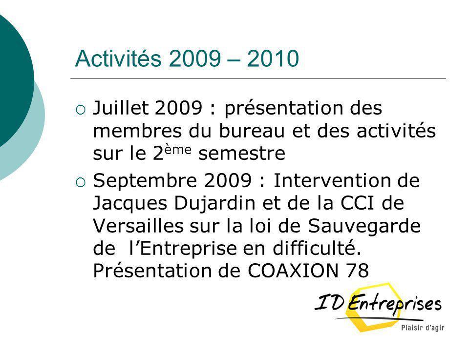 Activités 2009 – 2010 Juillet 2009 : présentation des membres du bureau et des activités sur le 2ème semestre.