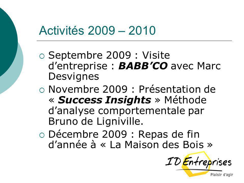 Activités 2009 – 2010 Septembre 2009 : Visite d'entreprise : BABB'CO avec Marc Desvignes.