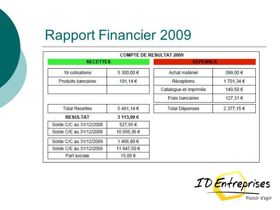 Rapport Financier 2009