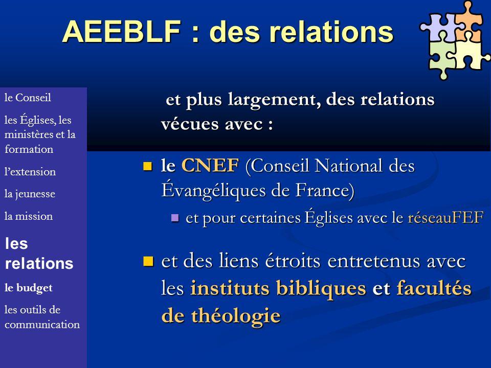 AEEBLF : des relations et plus largement, des relations vécues avec : le CNEF (Conseil National des Évangéliques de France)