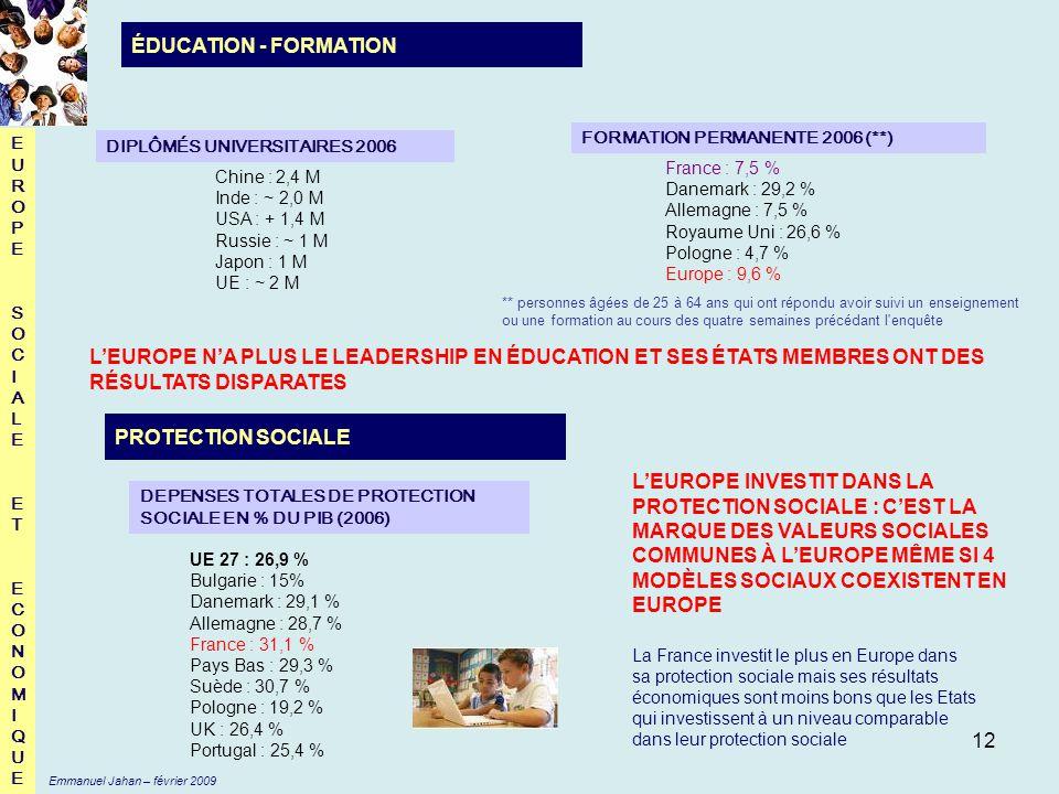 ÉDUCATION - FORMATION EUROPE. SOCIALE. ET. ECONOMIQUE. FORMATION PERMANENTE 2006 (**) DIPLÔMÉS UNIVERSITAIRES 2006.