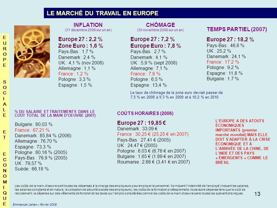 LE MARCHÉ DU TRAVAIL EN EUROPE