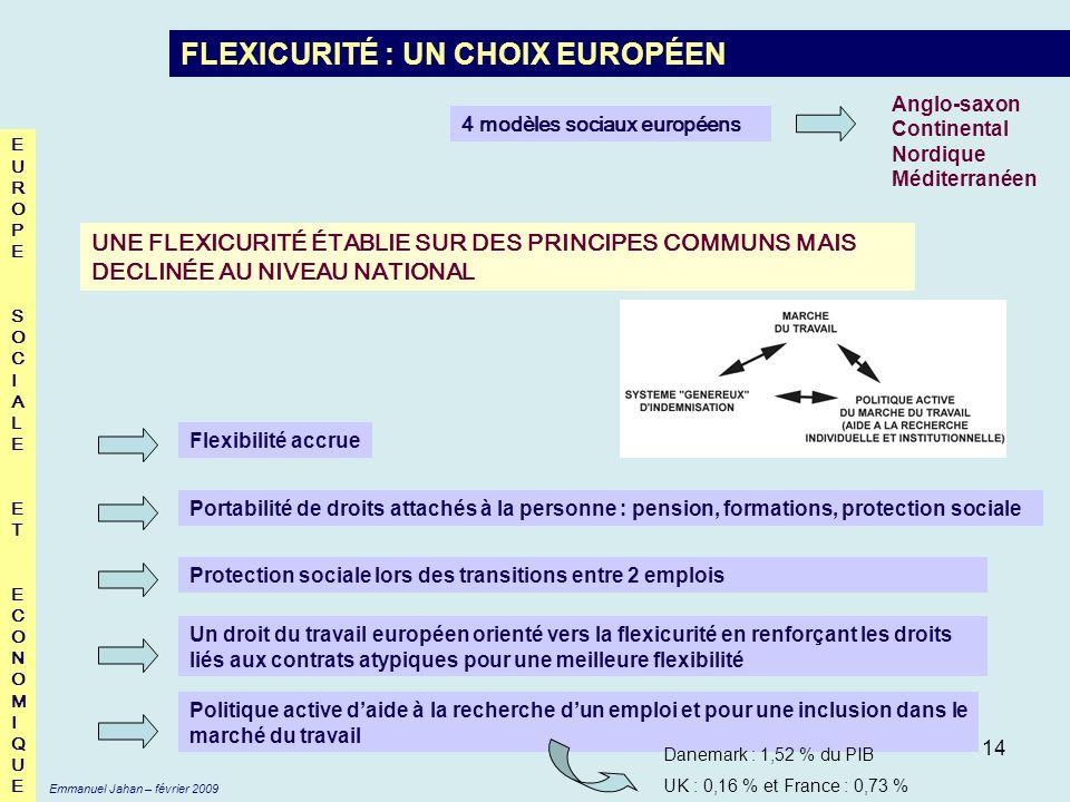 FLEXICURITÉ : UN CHOIX EUROPÉEN