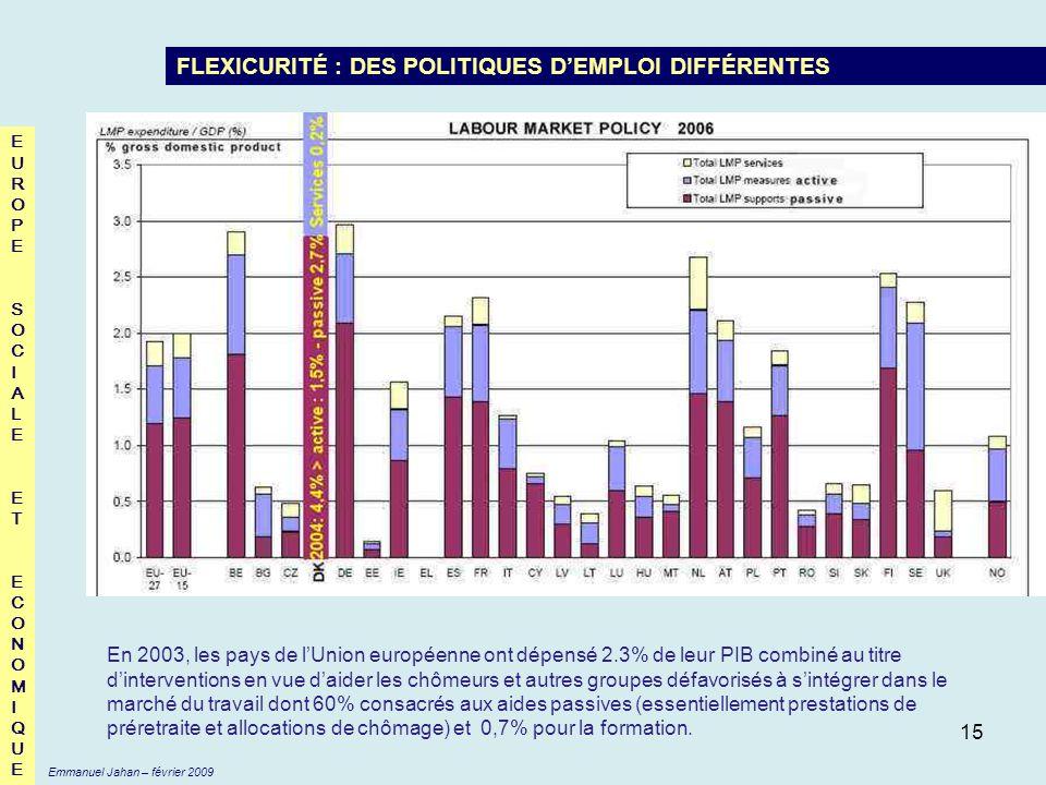 FLEXICURITÉ : DES POLITIQUES D'EMPLOI DIFFÉRENTES