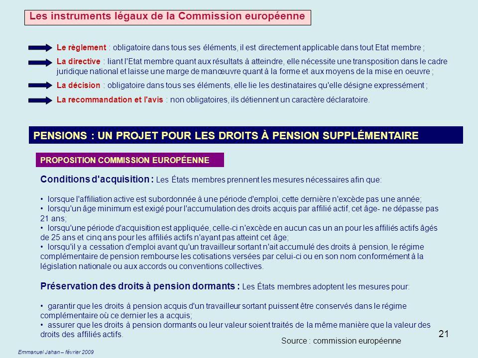 Les instruments légaux de la Commission européenne