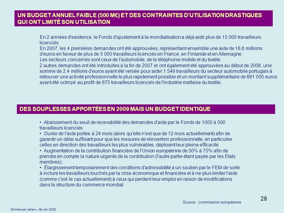 DES SOUPLESSES APPORTÉES EN 2009 MAIS UN BUDGET IDENTIQUE