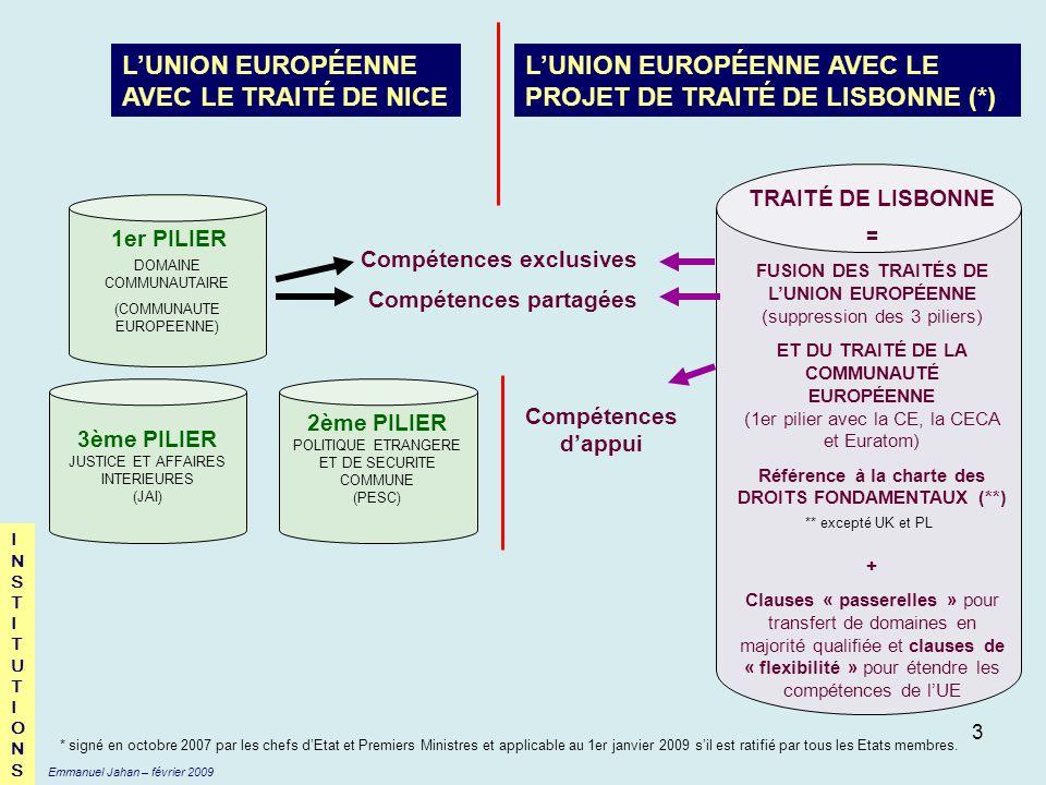 Référence à la charte des DROITS FONDAMENTAUX (**)