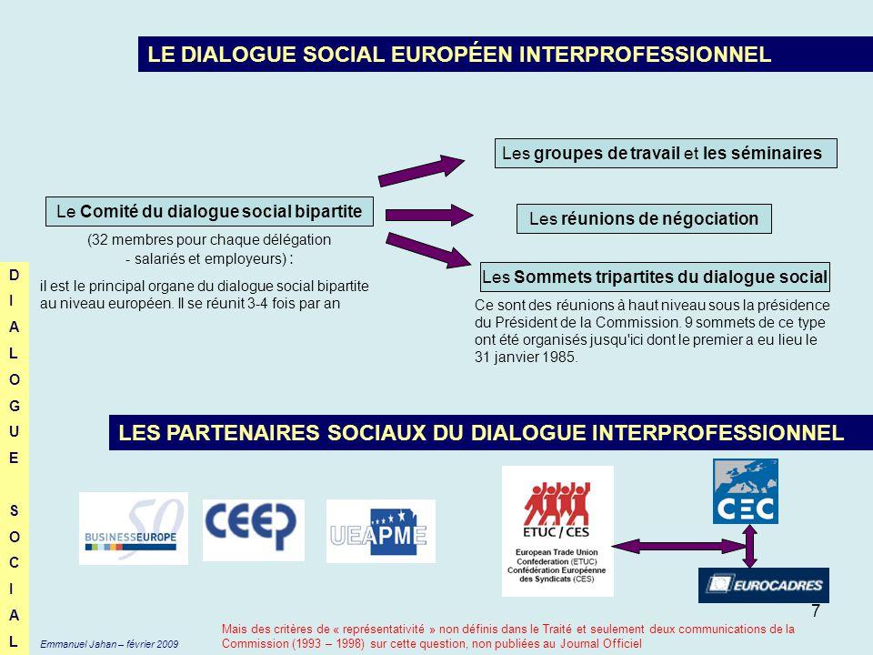 LE DIALOGUE SOCIAL EUROPÉEN INTERPROFESSIONNEL