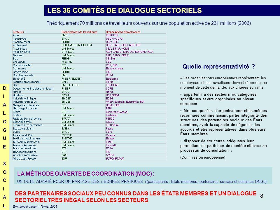 LES 36 COMITÉS DE DIALOGUE SECTORIELS