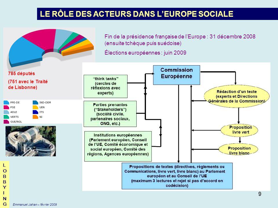 LE RÔLE DES ACTEURS DANS L'EUROPE SOCIALE