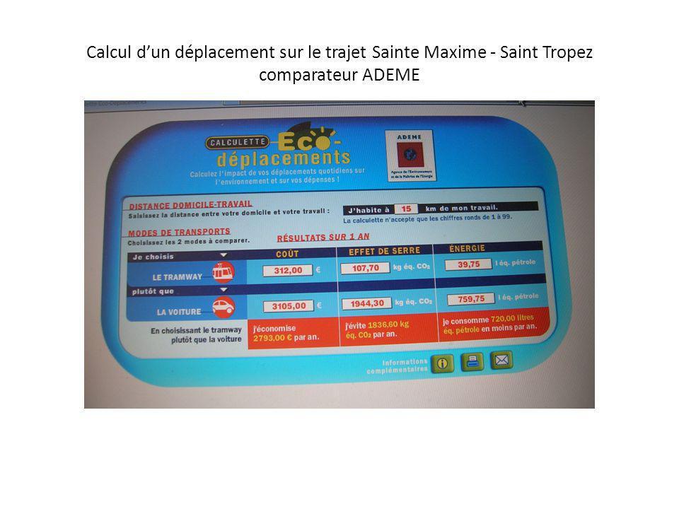 Calcul d'un déplacement sur le trajet Sainte Maxime - Saint Tropez comparateur ADEME