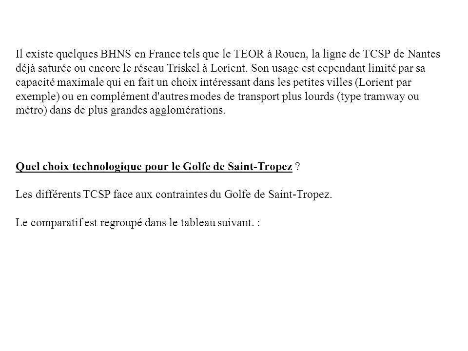 Il existe quelques BHNS en France tels que le TEOR à Rouen, la ligne de TCSP de Nantes déjà saturée ou encore le réseau Triskel à Lorient. Son usage est cependant limité par sa capacité maximale qui en fait un choix intéressant dans les petites villes (Lorient par exemple) ou en complément d autres modes de transport plus lourds (type tramway ou métro) dans de plus grandes agglomérations.