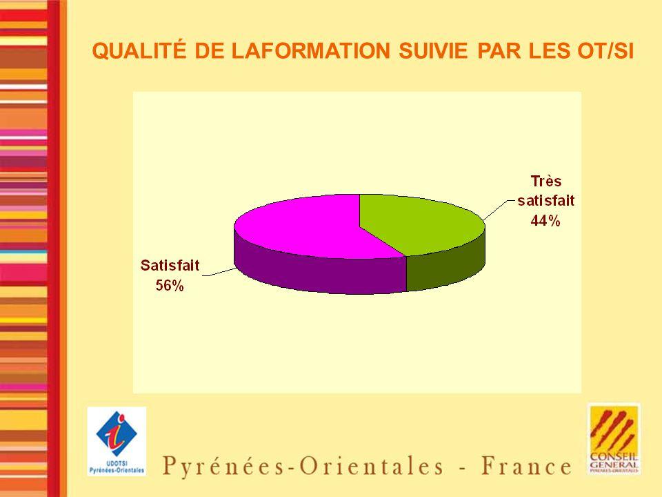 QUALITÉ DE LAFORMATION SUIVIE PAR LES OT/SI