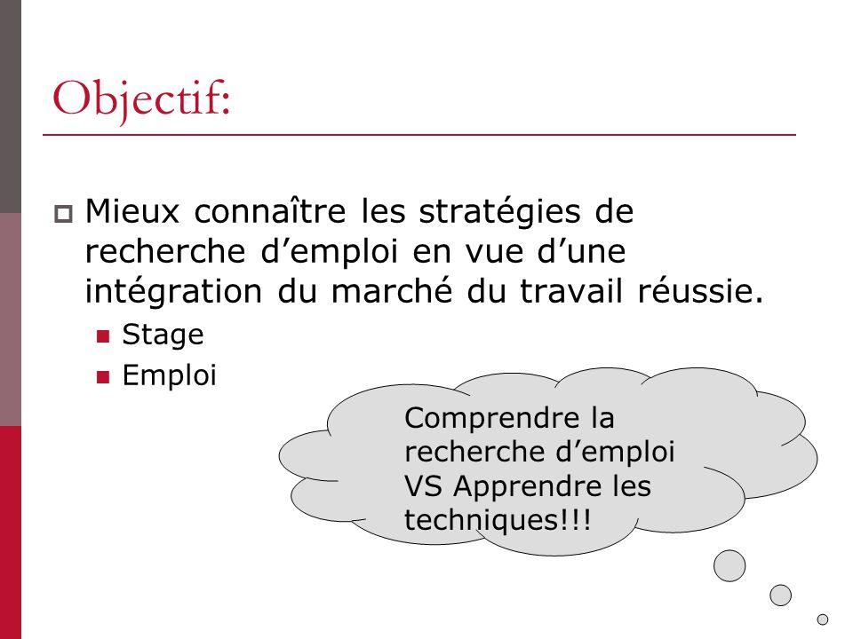 Objectif: Mieux connaître les stratégies de recherche d'emploi en vue d'une intégration du marché du travail réussie.