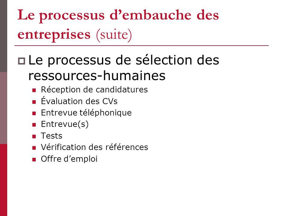 Le processus d'embauche des entreprises (suite)