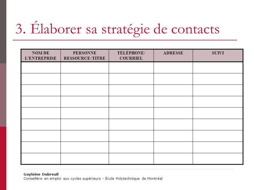 3. Élaborer sa stratégie de contacts