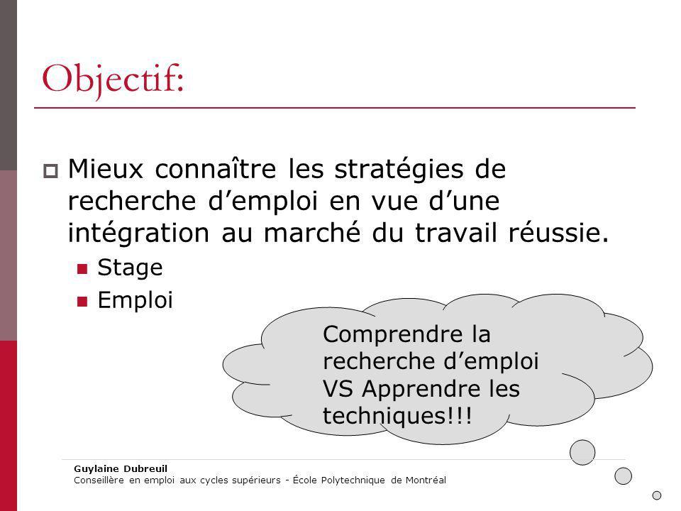 Objectif: Mieux connaître les stratégies de recherche d'emploi en vue d'une intégration au marché du travail réussie.