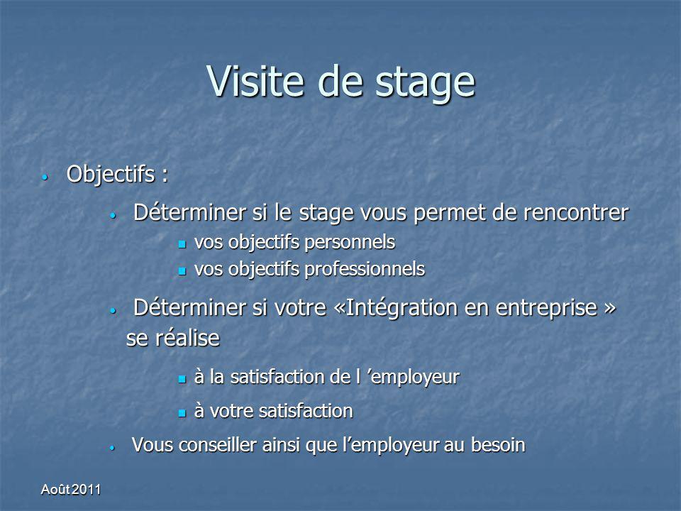 Visite de stage Objectifs :