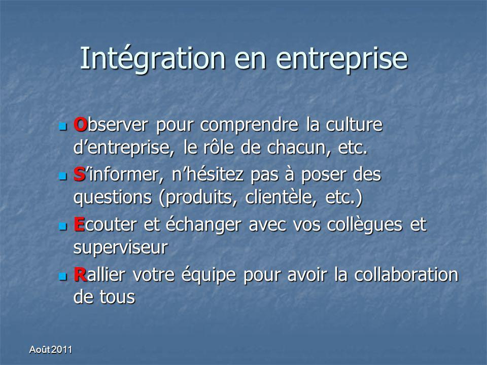 Intégration en entreprise